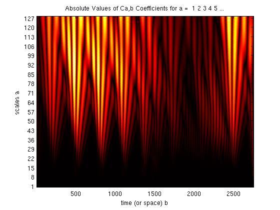 wavelet.jpg