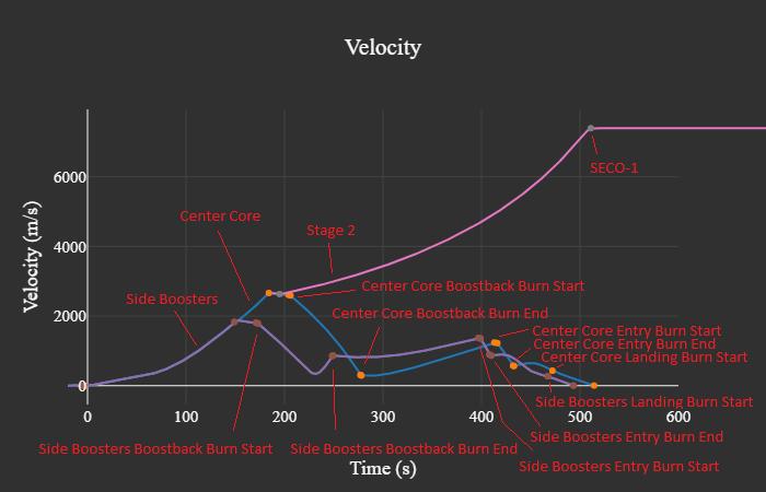 FH-velocity-plot%20comments