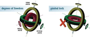 gimbal_examples.jpg
